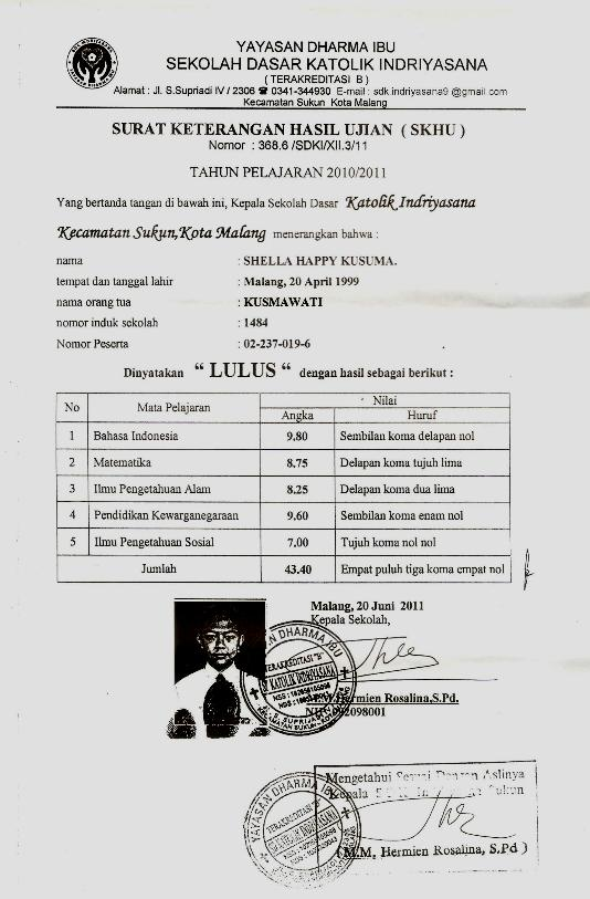 Recent rapport van Shella Happy Kusuma